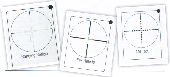 Rifle scope reticle selection