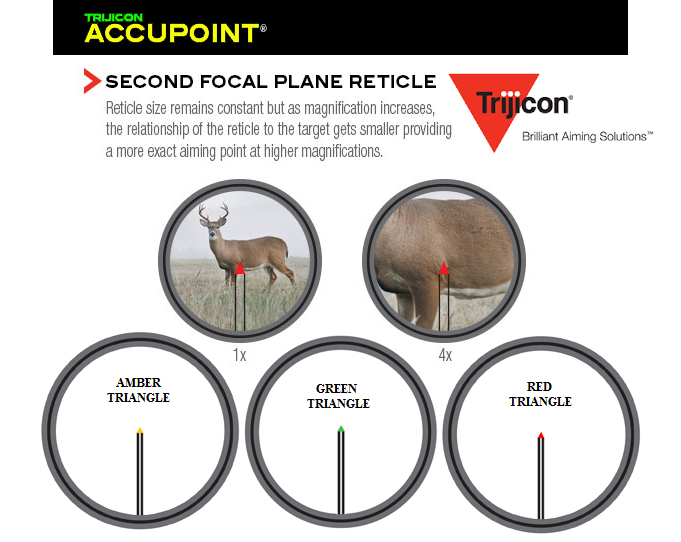 Trijicon AccuPoint Rifle Scopes For Sale