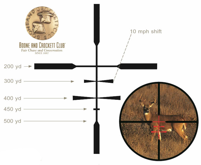 Boone and Crockett illuminated reticle for hunting by Leupold