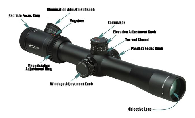 Rifle scope parts